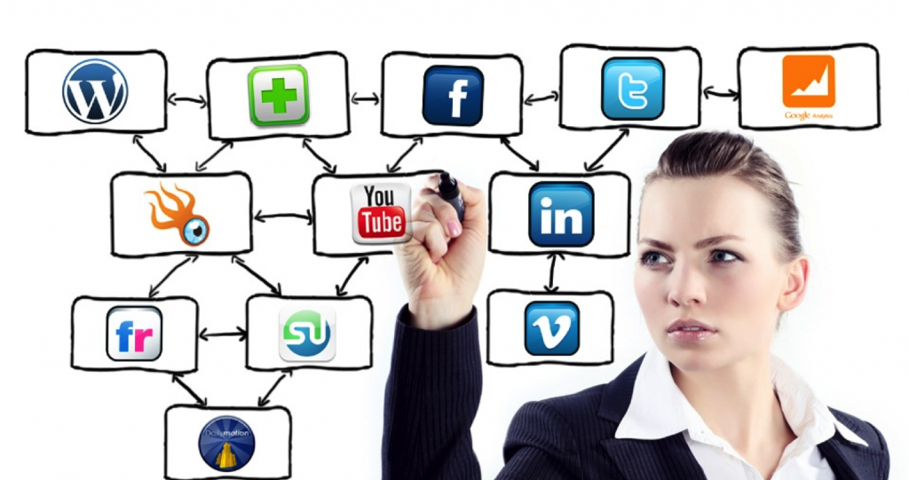 Social Media Marketing is an Inexpensive Way to Draw Online Viewers