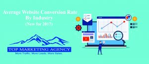 Average Website Conversion Rate by Industry
