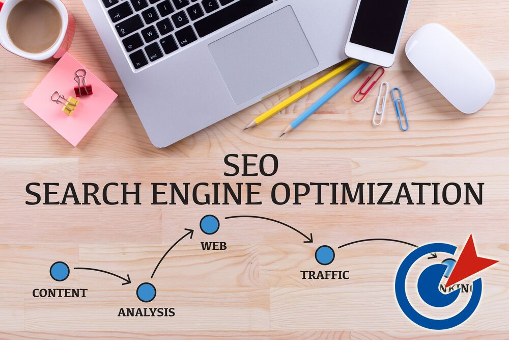 SEO & CRO 101: Improve Your Conversion Rates With Search Engine Optimization